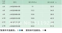 Пневматические детали KQ2H06-00