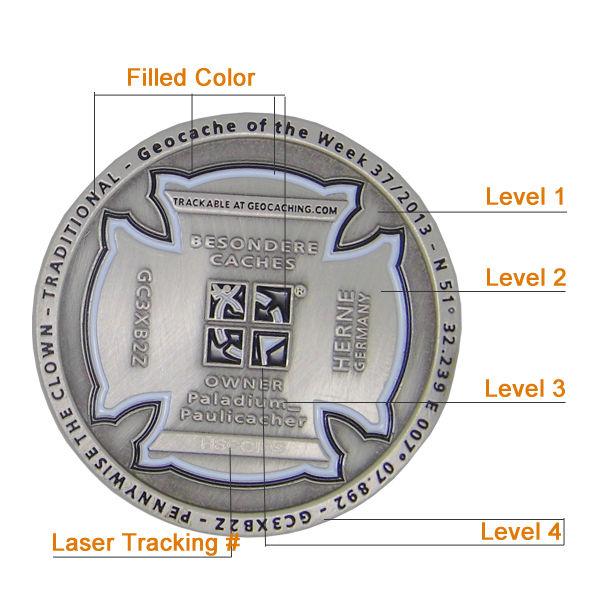 Paladium Geo Coins process