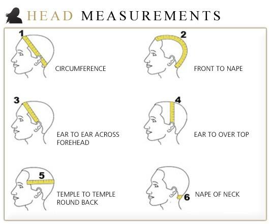 head-measurements