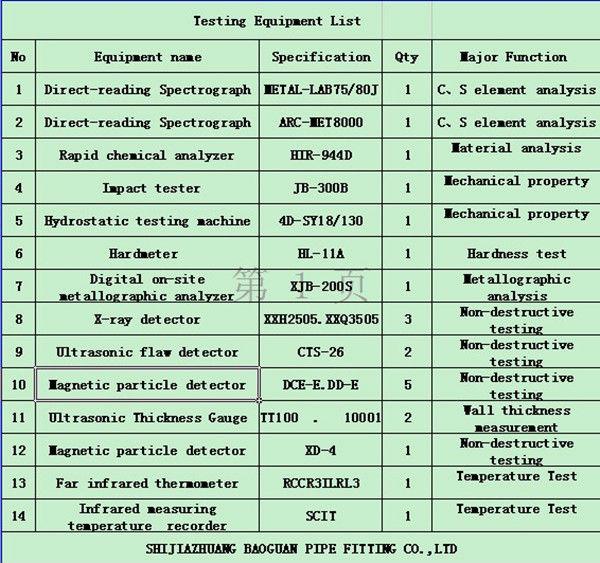 Eccentric Reducer Formula Eccentric Reducers