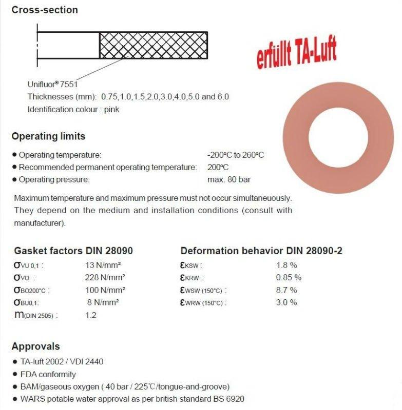 Unifluor 7551 part