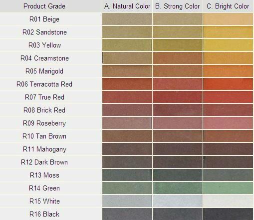 Pigmentos de hormig n para el cemento pigmento for Pigmento para cemento
