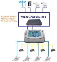 Голосовой телефон Etross 4 , Billing Meter TP-500