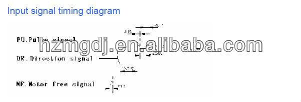 HBQ2068D signal timing diagram