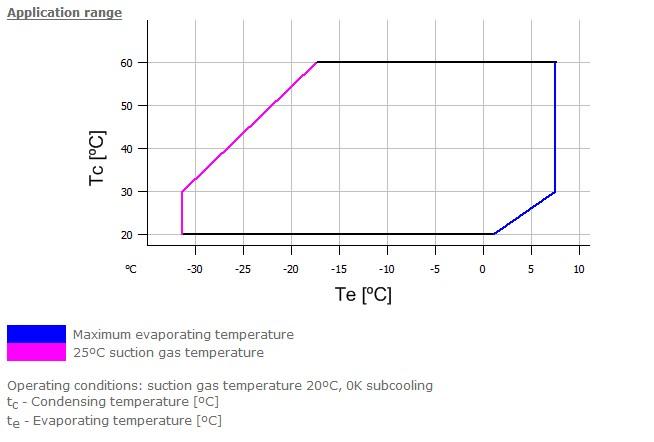 Copeland Refrigeration Compressor ZS38K4E-TFD