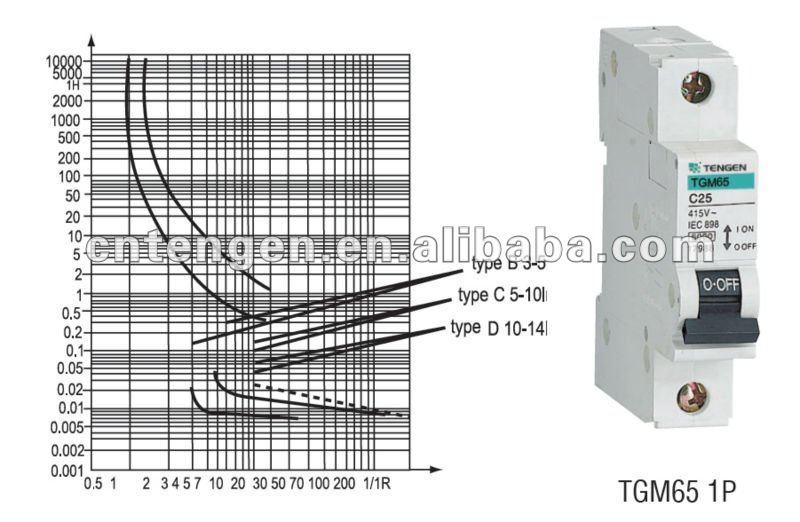 Tengen brand TGM65 C65 6kA SEMKO Mini Circuit Breaker MCB