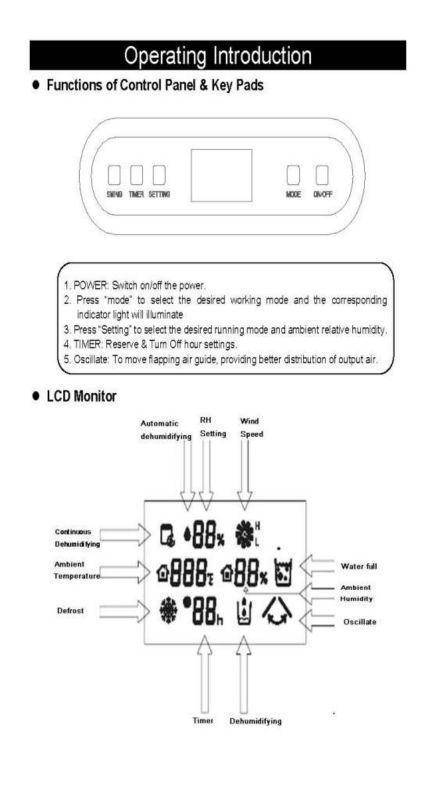2620A User\'s Manual English CE__05.jpg