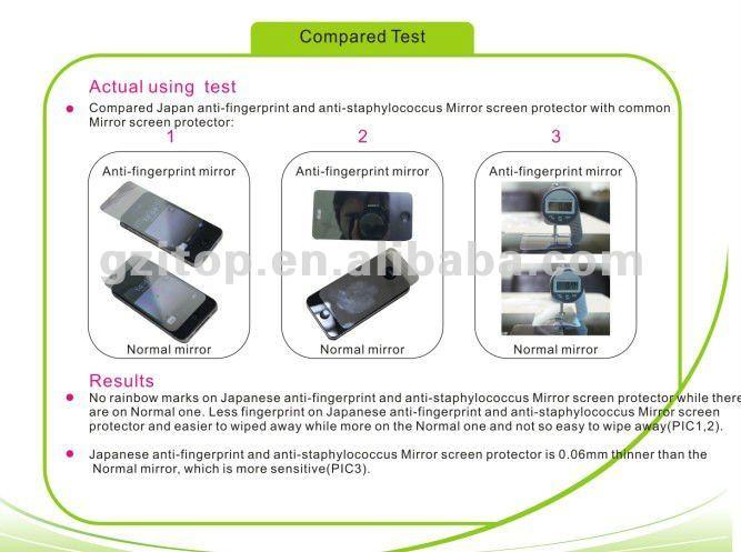 Newest Japan anti-scratch mirror ipad mini screen protector