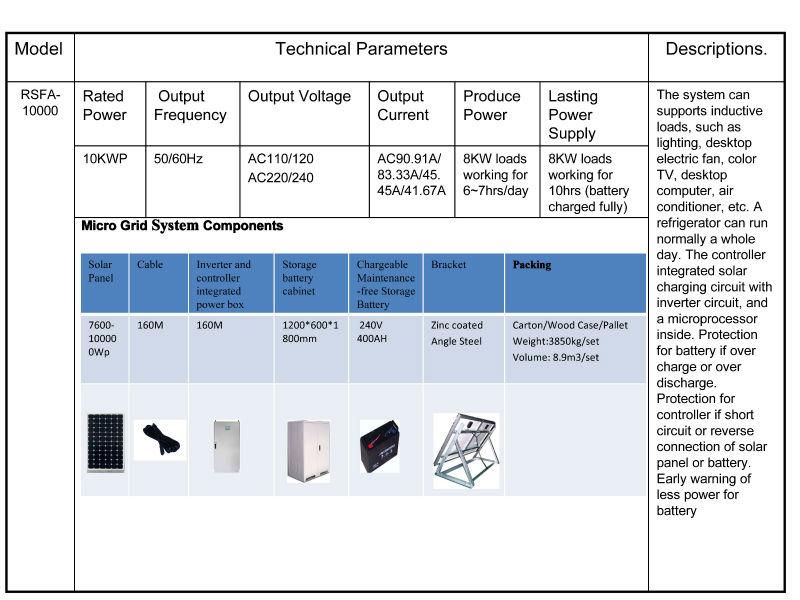 1KW-50KW Solar Power System-10.jpg