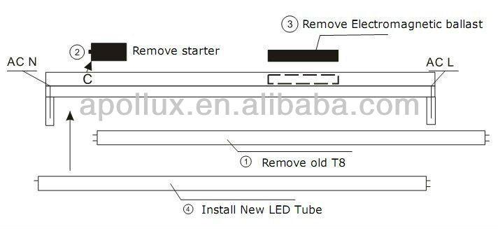 T8 Installation method .jpg