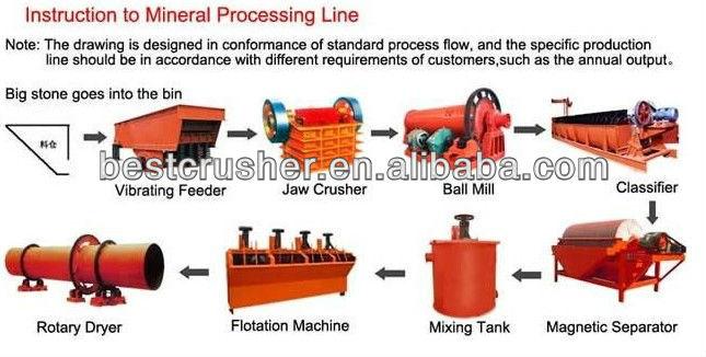 High Efficiency Cement Ball Mill--CHINA MINGGONG