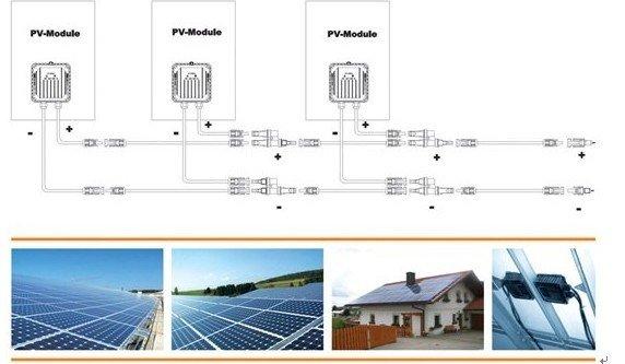 ...Электроустановочные изделия из Китая, услуги по доставке из Китая Солнечные батареи, доставить из Китая Строб.