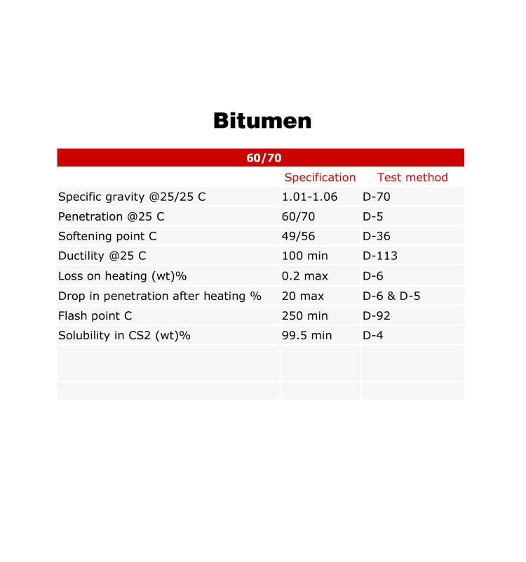 Bitumen (Bitumen 60/70 ) (Bitumen 85-100)