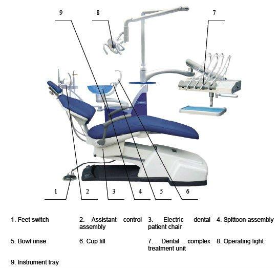 Hot Sale Dental Chair