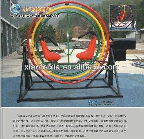 gyroscope LG094