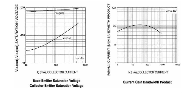 Dip transistor s8550 d331 pnp to-92