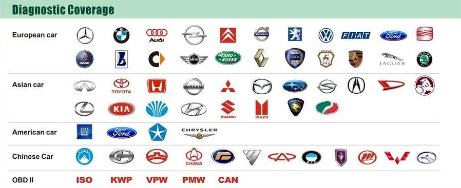 AUTOBOSS V30 auto scanner(authorized distributor)