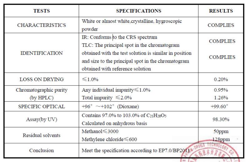 Prednisolon 50-24-8 BP/EP/USP