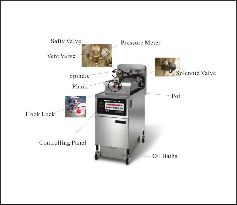 chicken broast machine