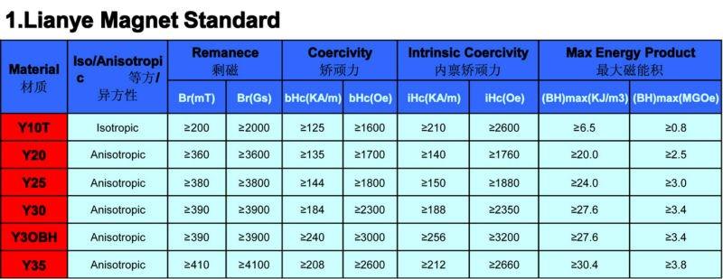 barium ferrite magnet loud speaker magnet