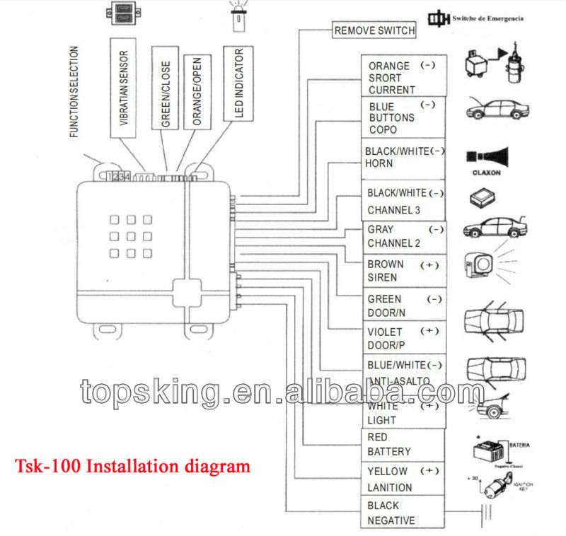 car wiring diagram 4 way with Professional Factory Of Manual Car Alarm 2010323634 on 3uzhq 1999 Lincoln Town Car Air Suspension Not Holding as well Cant Find Voice Module Plug Harness Trunk 46204 as well Professional Factory Of Manual Car Alarm 2010323634 besides Small Utility Trailer Wiring Diagram With Brakes further Trailer Wiring Diagram   T 1419082606 For Car Lights.