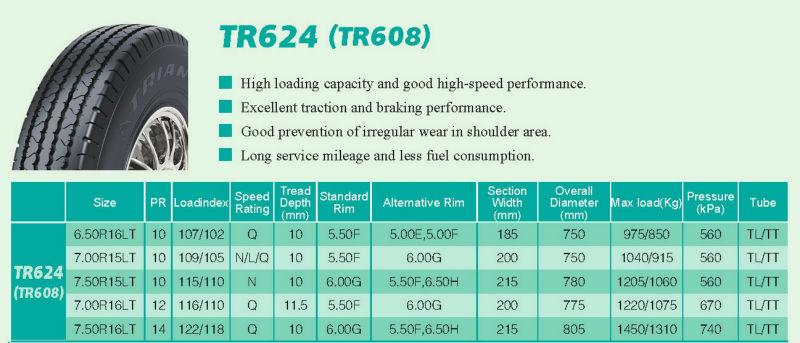 7.00R16LT-12PR TR624 Triangle light truck tyre