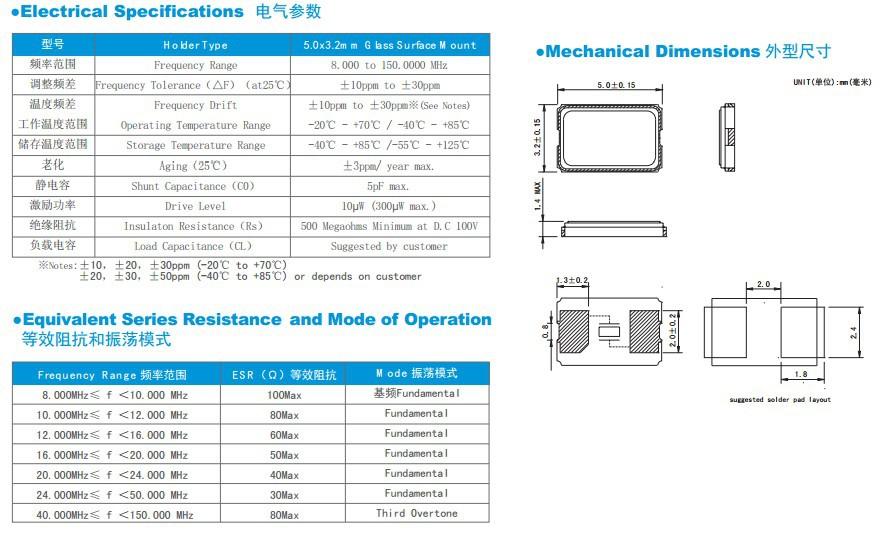 Резонатор Glow Electronic 5x3.2 SMD 30 30.000mhz 5 * 3.2 5032 5 3.2 2 P 5032G