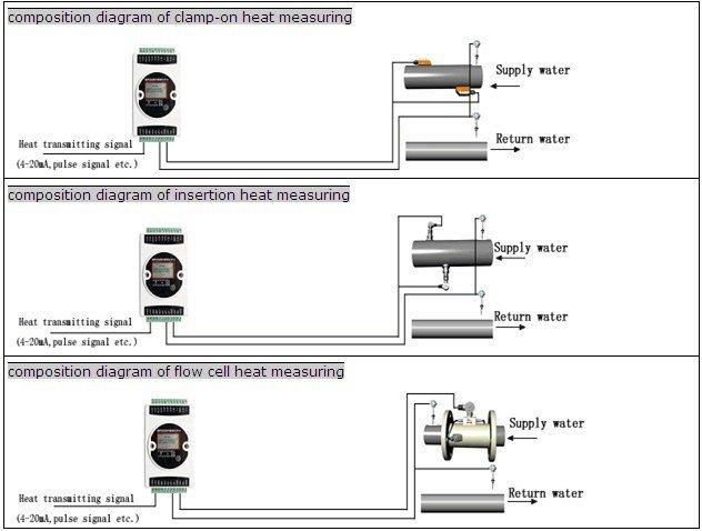 structure of unified calorimeter-4.jpg