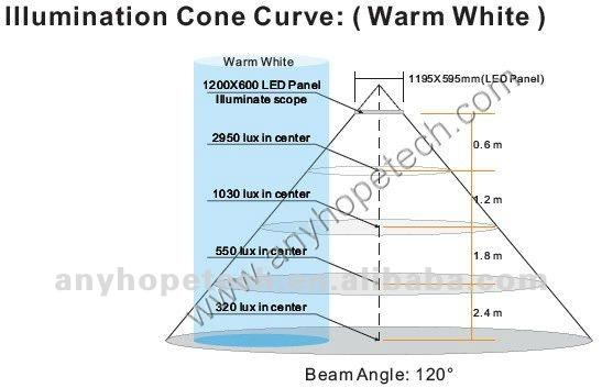 ww curve.jpg