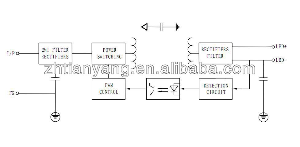 LED Driver 70W power supply
