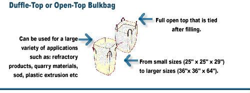 PP jumbo bags 1000kg/jumbo big bags/FIBC bags sacks