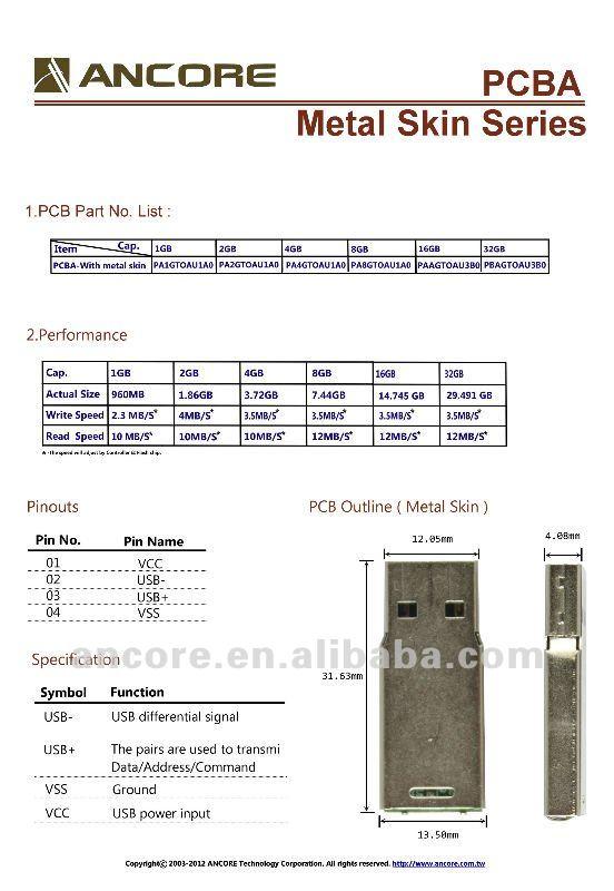25-PCBA-Metal Skin Series-2012-0406.jpg