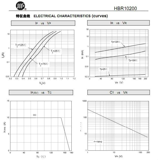 HBR10200 3.jpg