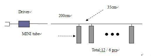 DC12v 60cm LED Meteor light