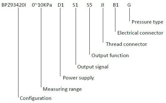 HART Intelligent Pressure Transmitter BPZ93420II