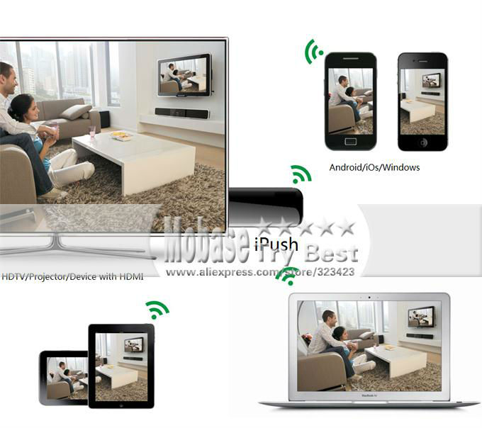 iPush D2 WiFi DLNA Air Play Display Receiver 162525 12
