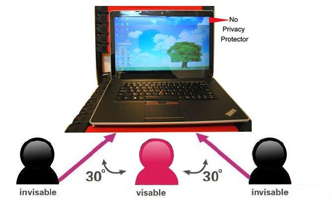 19''Width 376mm (14.8'');301mm(11.85'') Desktop Korea Screen Protector With Anti-Spy Function