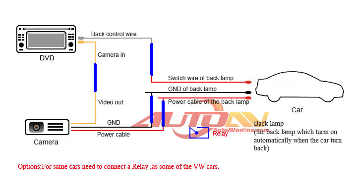 564313315_823 wiring diagram for reverse camera readingrat net wire diagram for backup camera at bayanpartner.co