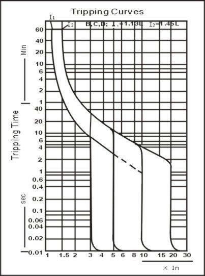 240v gfci breaker diagram with Electrical Breaker Tripping on Electrical Breaker Tripping additionally Nordic Tub Heater Wiring Diagram also 30   6 50 250v Wiring Diagram as well Wiring A 30 To Hot Water Heater Switch besides Breaker Panel Wiring Diagram For 220.