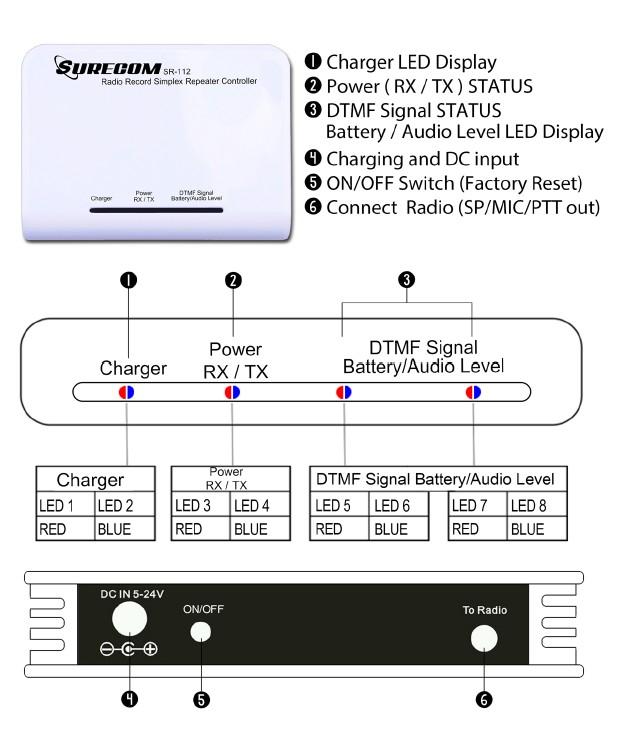Surecom sr-112 инструкция