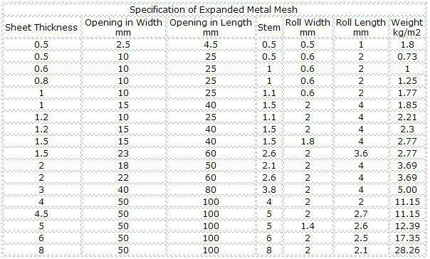 Wire Mesh Aluminum Wire Size Chart - WIRING CENTER •