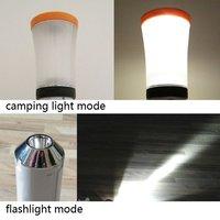 Портативные фонари