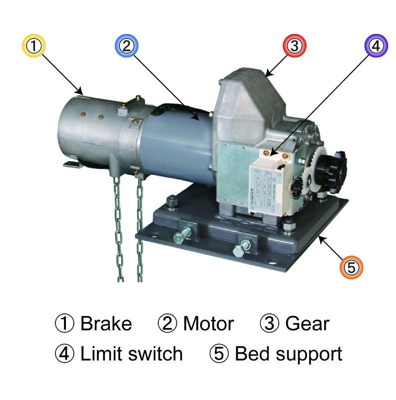 Rolling Door Motor Usa 700g 3 Ph Buy Door Motor