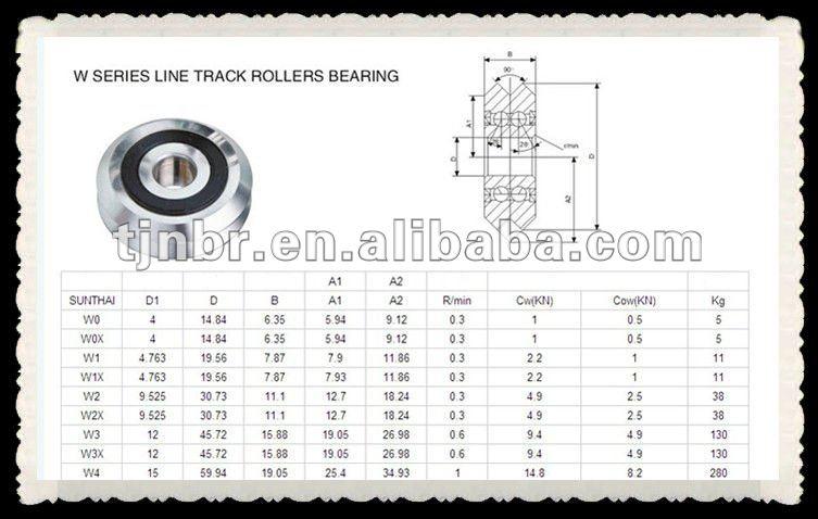W-V bearing specification.jpg