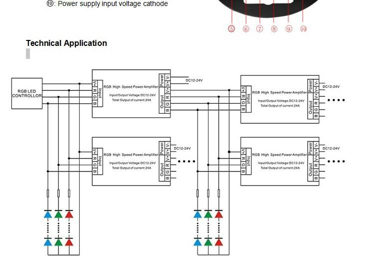 RGB контролер Ilampoo ! DC12V 288W DC24V 576W ILP0301