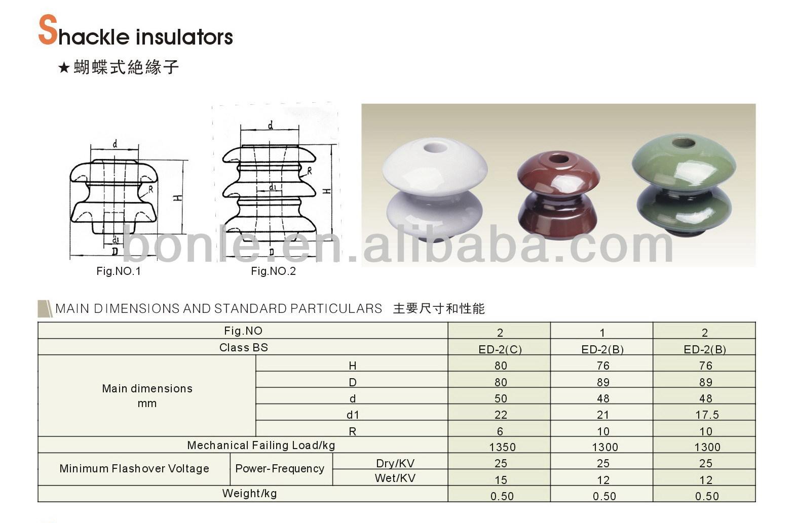 Spec. for shackle insulator.jpg