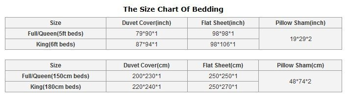 bedding set chart.jpg