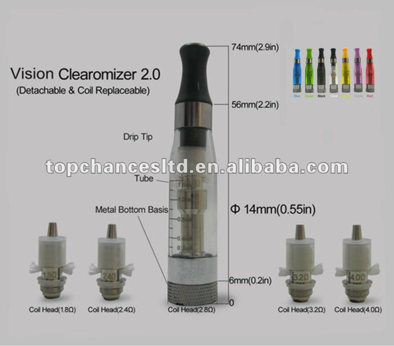 Detachable Vision CE4 V3 with Long Wick Coil Head