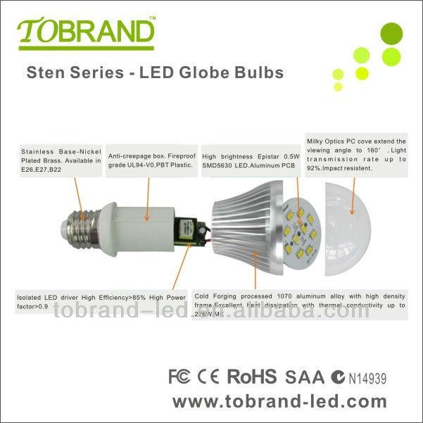 CRI 80 CE SAA approved e27 7w led light bulb cost