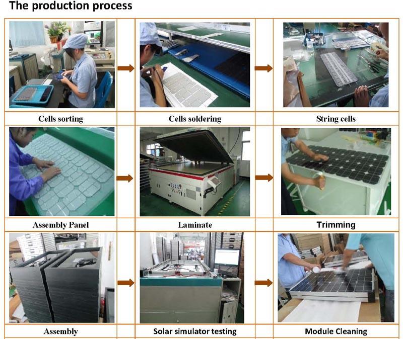 12v 50w mono solar panel solar module